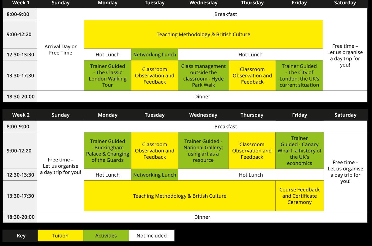 English-Language-Teacher-Training-in-London-schedule
